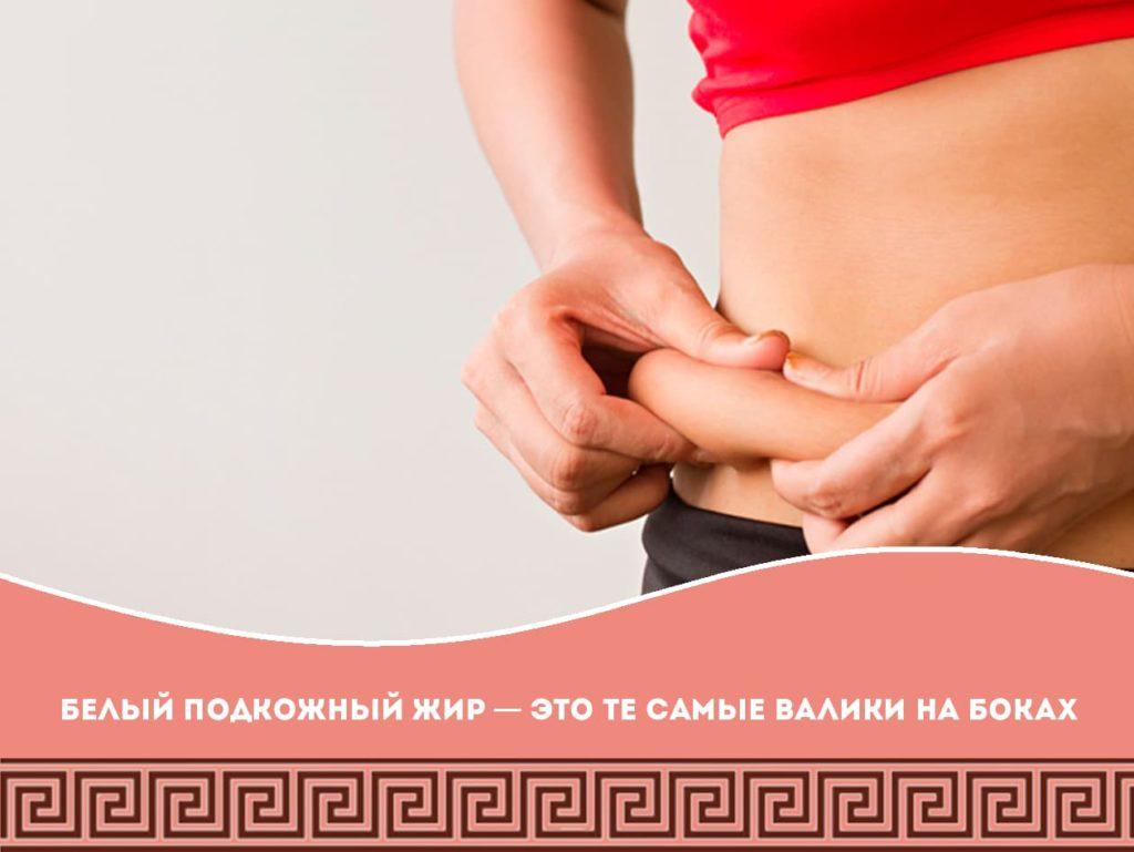 Висцеральный жир: как защитить талию и здоровье